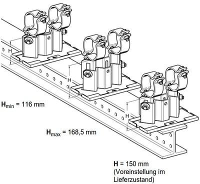 Höhenverstellbarkeit der Rohrlager